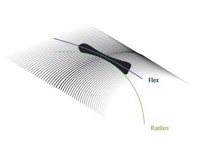 Flex - Biegelinie