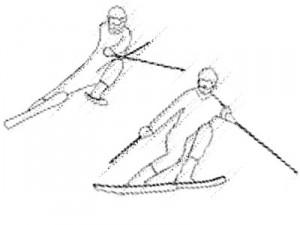 Slip-Catch Vereltzungsrisiko für Kniegelenke
