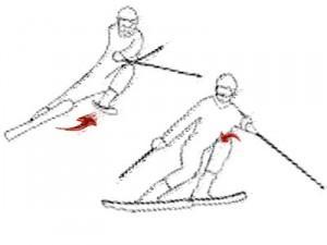 slip-catch